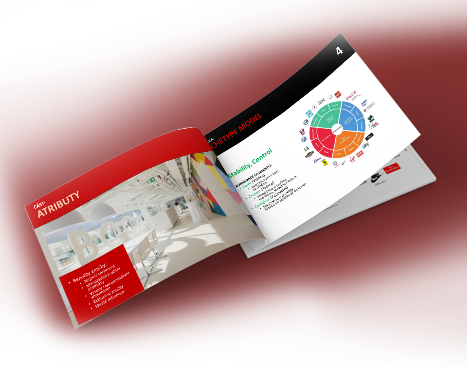 Kompletní analýza, audit značky a návrh marketingové strategie pro jednu z nejvýznamějších společností na českém trhu, která se zabývá podlahovými krytinami.